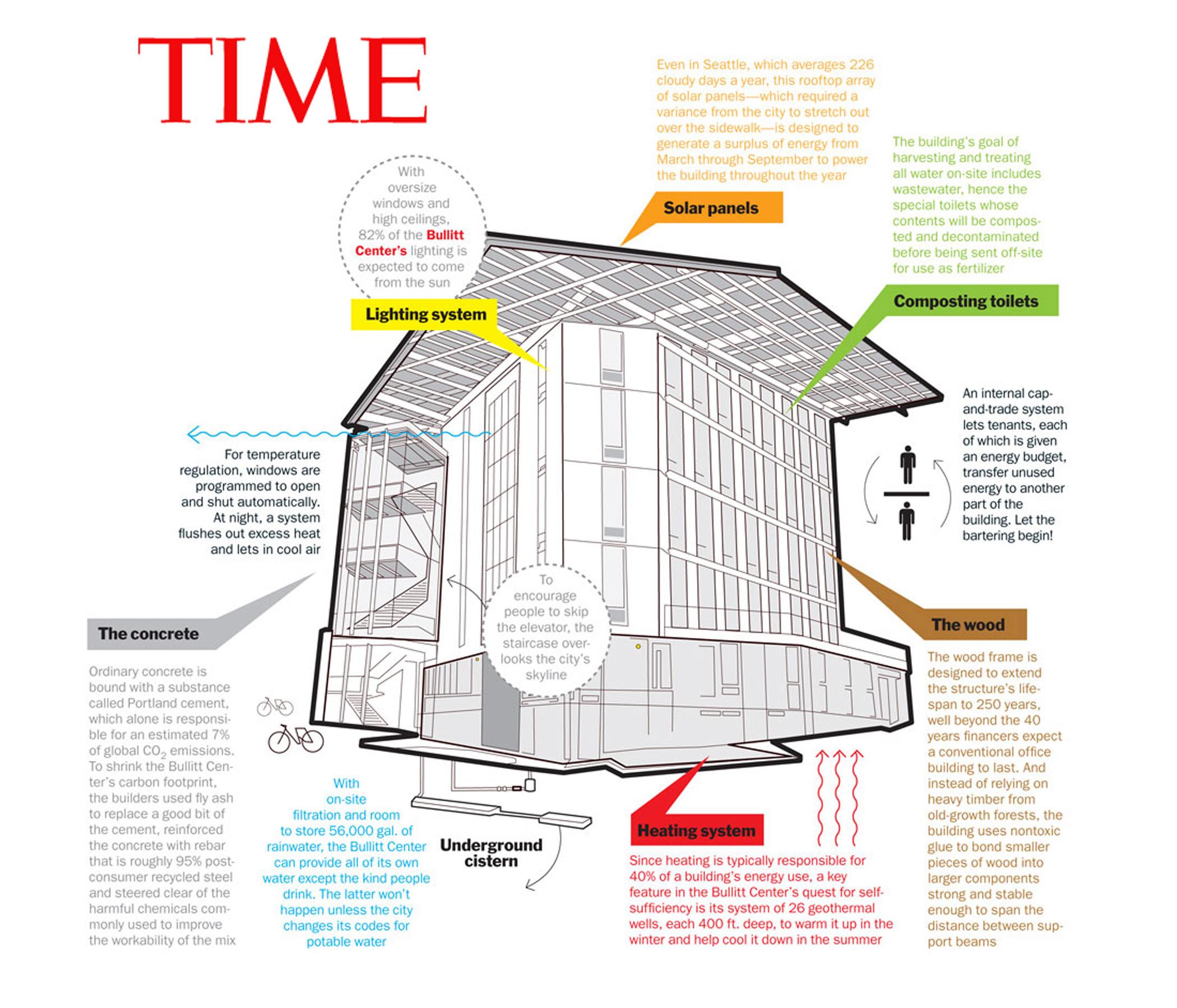 Time-magazine-Bullitt21